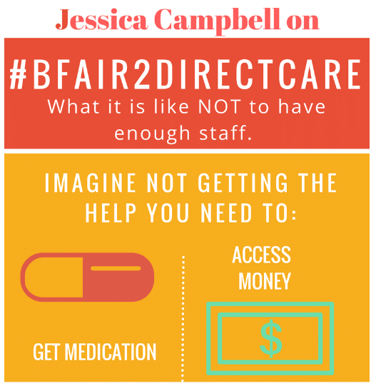 Infographic featuring Jessica Campbell on #bFair2Direct Care. What it is like to not have enough staff. Imagine not getting the help you need to get medication or access money.